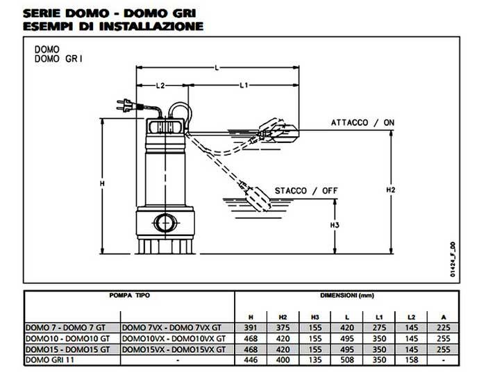 Schema Elettrico Quadro Lowara : Pompa sommersa lowara domo vx gt shop borlotti pompe motori