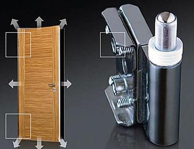 Serratura inferriata bloccata confortevole soggiorno - Cambiare serratura porta ...