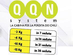 trattamento-dimagrimento-qqn-system