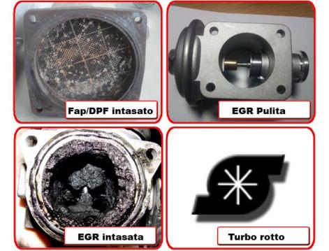 soluzione-filtro-anti-particolato